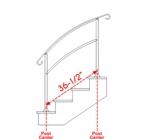 4-Step InstantRail showing angled measurement of 36""